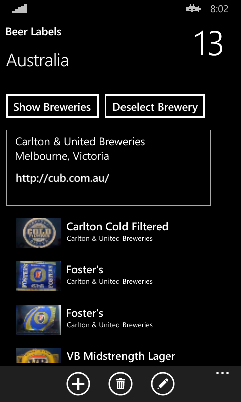 Brewery Selected